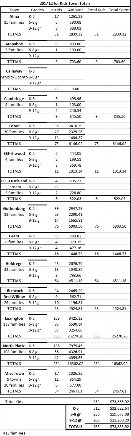 2017_town_totals_spreadsheet